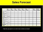 sales forecast