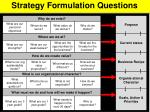 strategy formulation questions