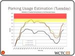 parking usage estimation tuesday