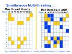 simultaneous multi threading