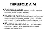 threefold aim