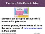 electrons the periodic table2