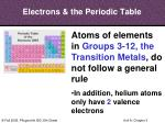 electrons the periodic table5