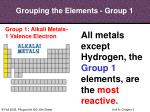 grouping the elements group 1