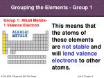 grouping the elements group 11