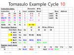 tomasulo example cycle 10