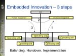 embedded innovation 3 steps