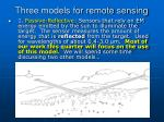 three models for remote sensing