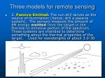 three models for remote sensing1
