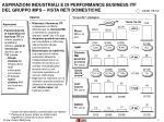 aspirazioni industriali e di performance business itf del gruppo mps vista reti domestiche
