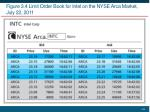 figure 3 4 limit order book for intel on the nyse arca market july 22 2011