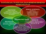 tantangan tuntutan dan dimensi dimensi pembangunan