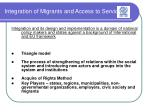 integration of migrants and access to services1