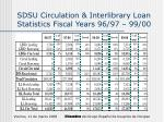 sdsu circulation interlibrary loan statistics fiscal years 96 97 99 00