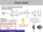 shell model11