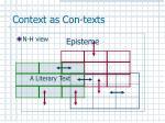 context as con texts1