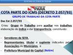 cota parte do icms decreto 2 057 93
