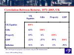 correlation between returns 1971 200 3 uk