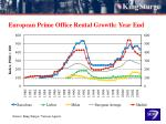 european prime office rental growth year end
