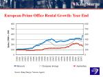 european prime office rental growth year end1