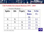 uk portfolio investment returns 1971 200 3