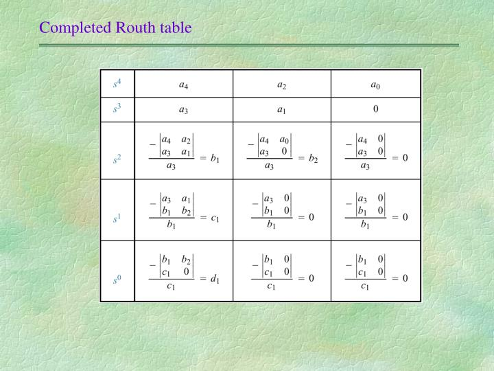 Completed Routh table