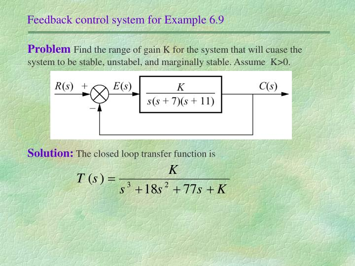 Feedback control system for Example 6.9