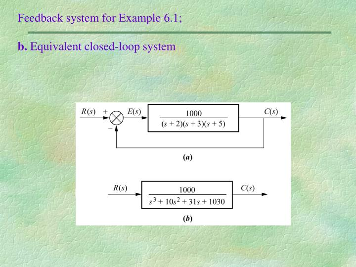 Feedback system for Example 6.1;