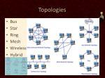 topologies1