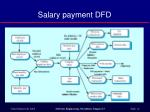 salary payment dfd