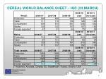 cereal world balance sheet igc 23 march