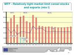 mtf relatively tight market limit c ereal stocks and exports mio t