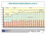 soft wheat market balance mio t