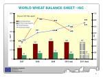 world wheat balance sheet igc