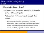 financial reporting supply chain1