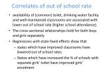correlates of out of school rate