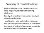 summary of correlation table