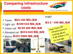 comparing infrastructure costs