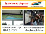 system map displays