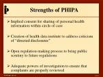 strengths of phipa