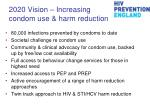 2020 vision increasing condom use harm reduction