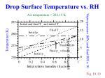 drop surface temperature vs rh