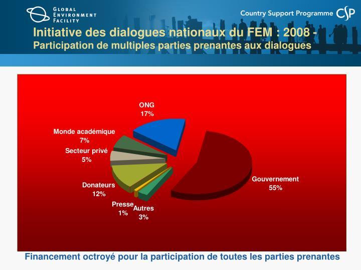 Initiative des dialogues nationaux du FEM : 2008 -