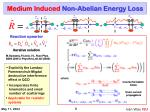 medium induced non abelian energy loss