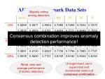 auc on benchmark data sets