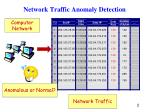 network traffic anomaly detection