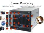 stream computing