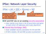 ipsec network layer security