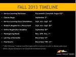 fall 2013 timeline