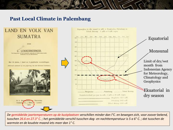 Past Local Climate in